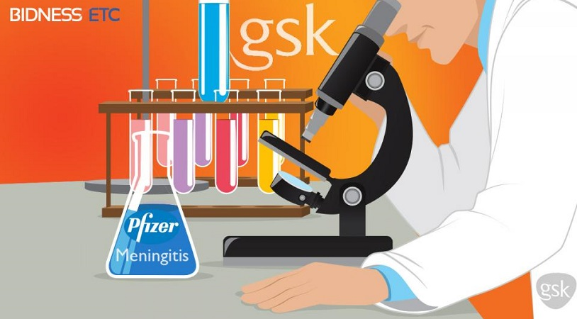 960-gsk-sells-two-meningitis-vaccines-to-pfizer-inc-to-avoid-antitrust-charges